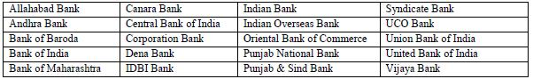 list of participating banks